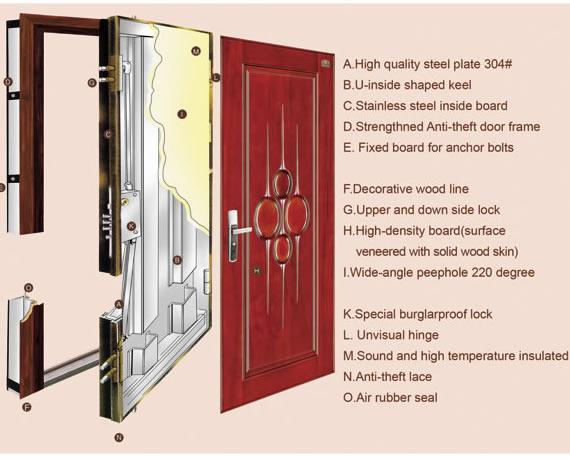 Previous None  sc 1 st  Zhejiang Yongkang Romas Industry \u0026 Trade Co. Ltd & Steel \u0026 Wood Armored Doors Steel \u0026 Wood Armored Doors - New Steel ...